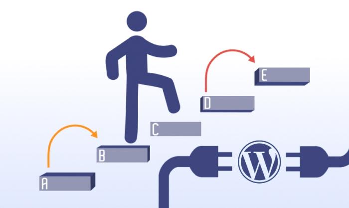 WordPress Plugin Development-Step by StepGuide