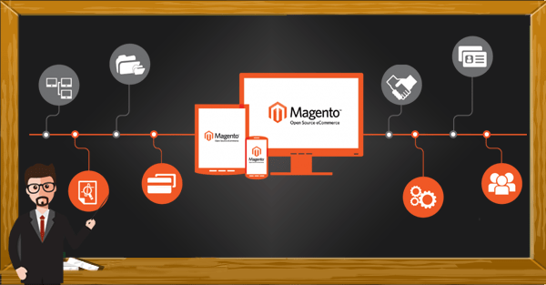 Magento 2 Development Best Practices
